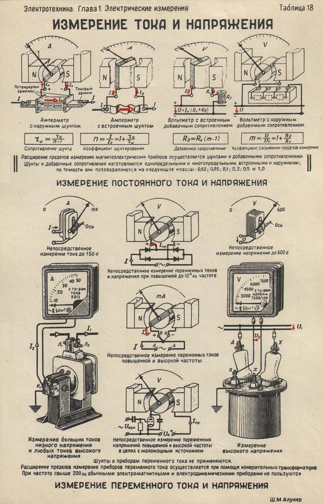 Приборы для измерения тока своими руками 12