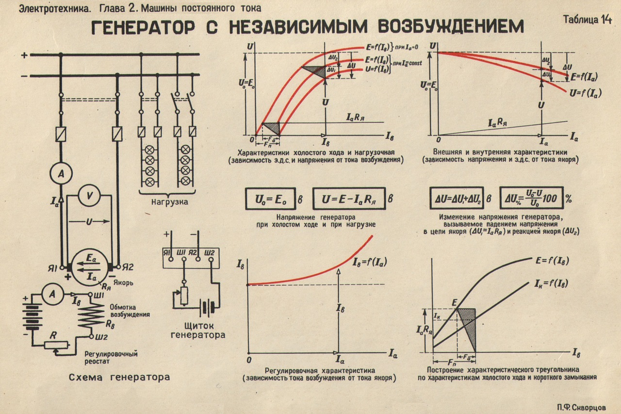 Схемы подключения к источникам питания постоянного тока