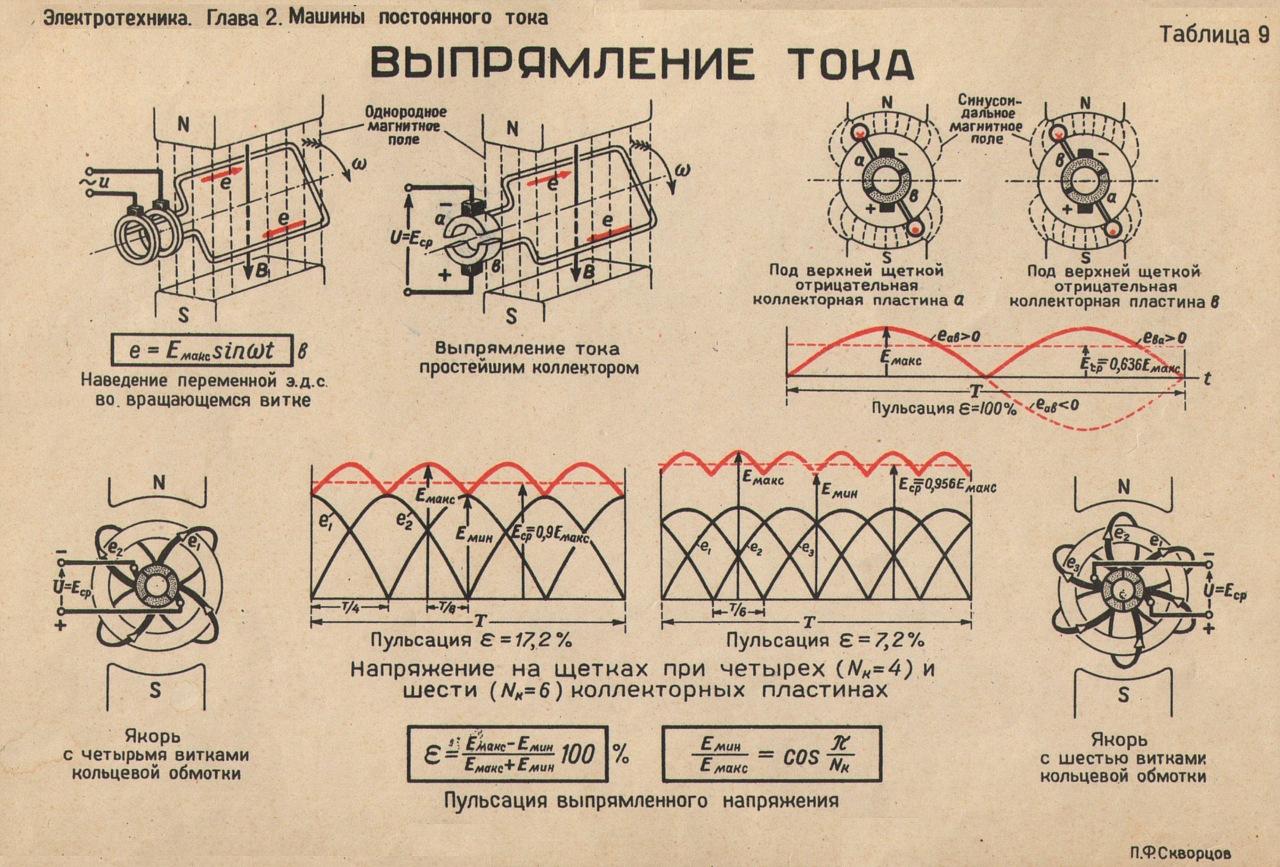 Как сделать электромагнит 86