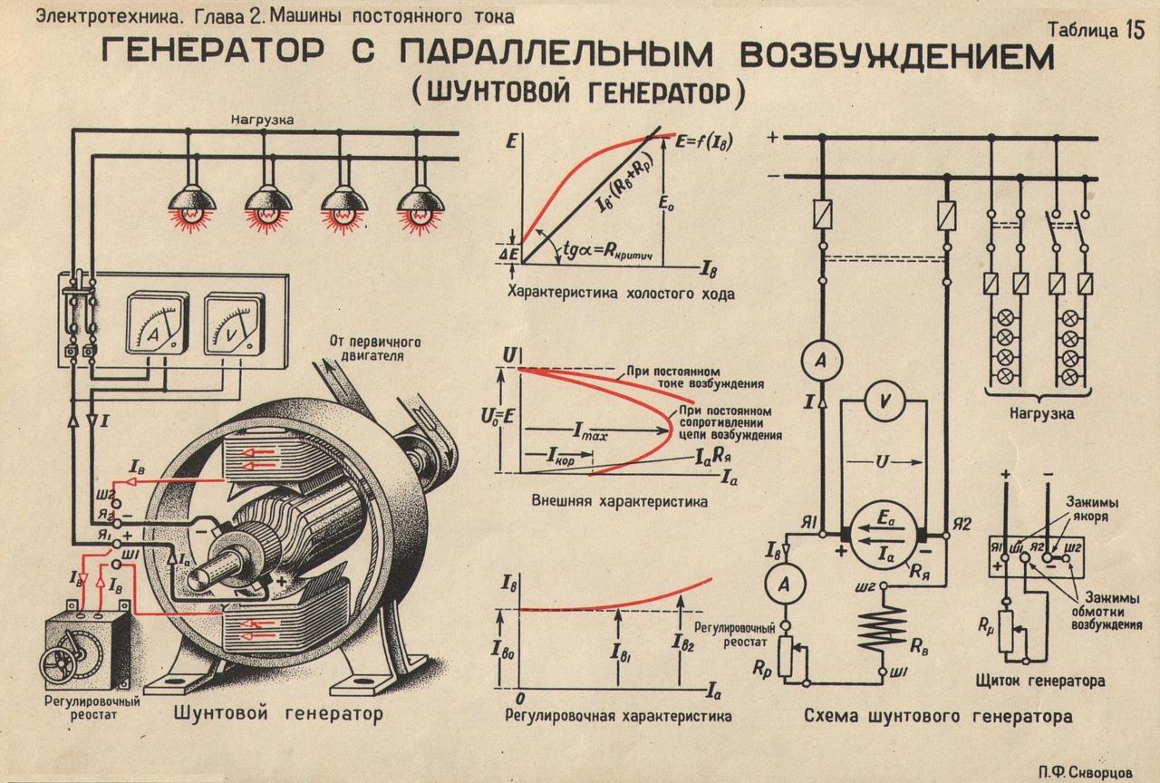 Способы и схемы регулирования двигателей постоянного тока
