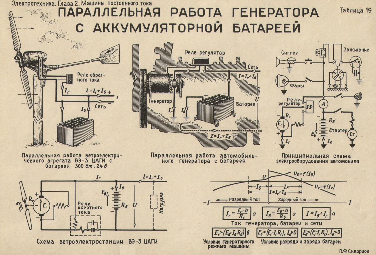 инструкция для включения дизельгенератора в параллельную работу вода-бойлер, интернет, цифровое