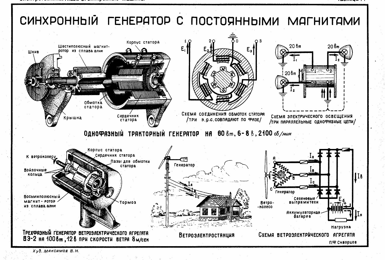 Трёхфазный генератор переменного тока своими руками